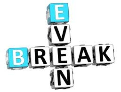 Increase profit by understanding your break-even point